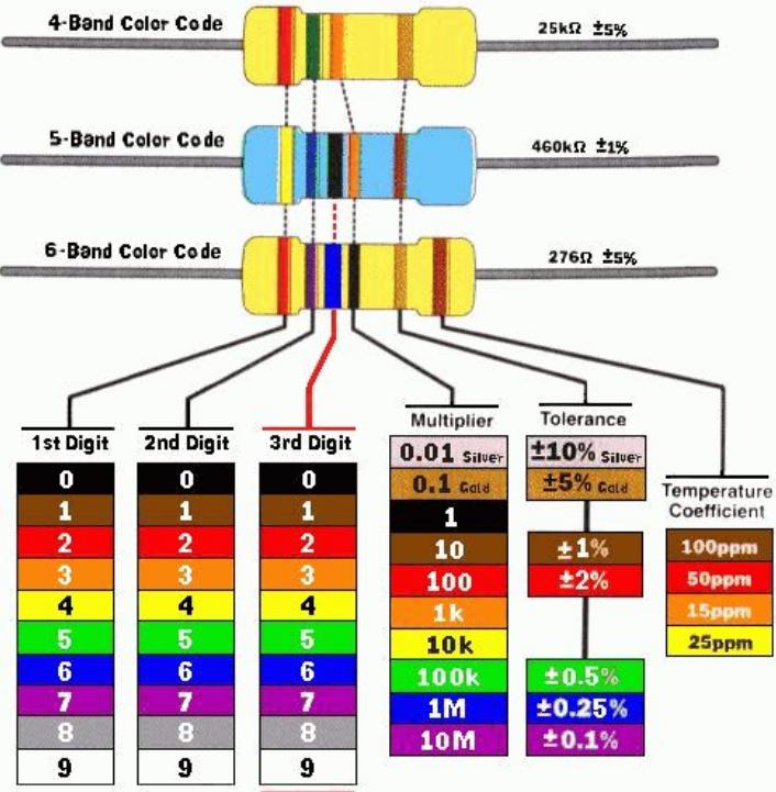 resistors_color_code