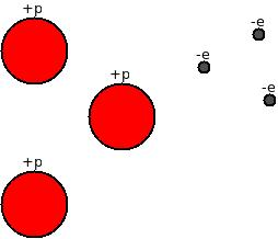 protons_and_electrons